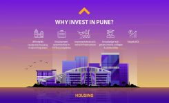 What Is the ROI of Investing in Property in Pune