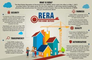 How To Judge The Authenticity Of Real Estate Builders And Whom To Trust